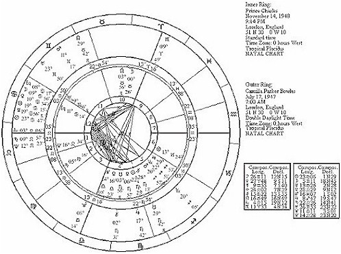 Pluto In House  Transit Cafe Astrology