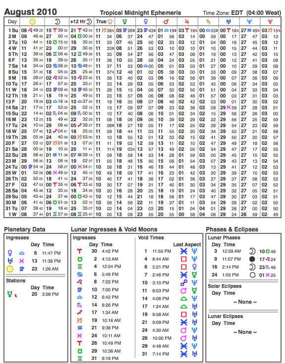 August 2010 Planetary Ephemeris