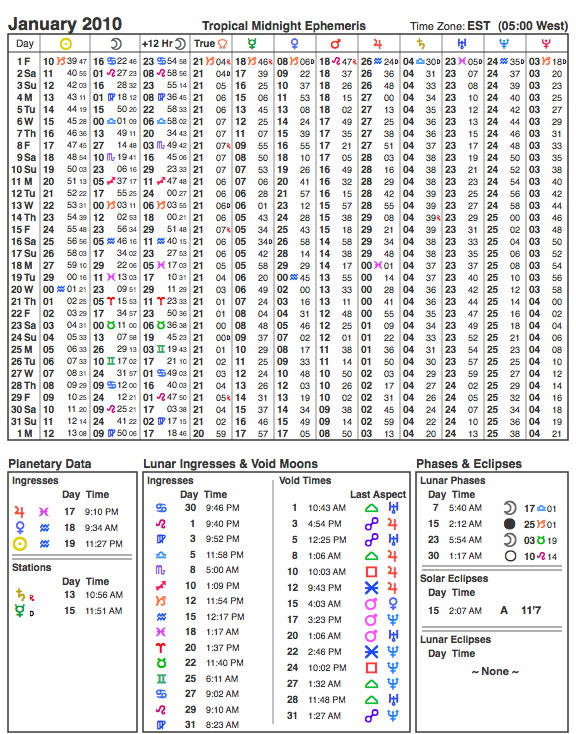 January 2010 Planetary Ephemeris