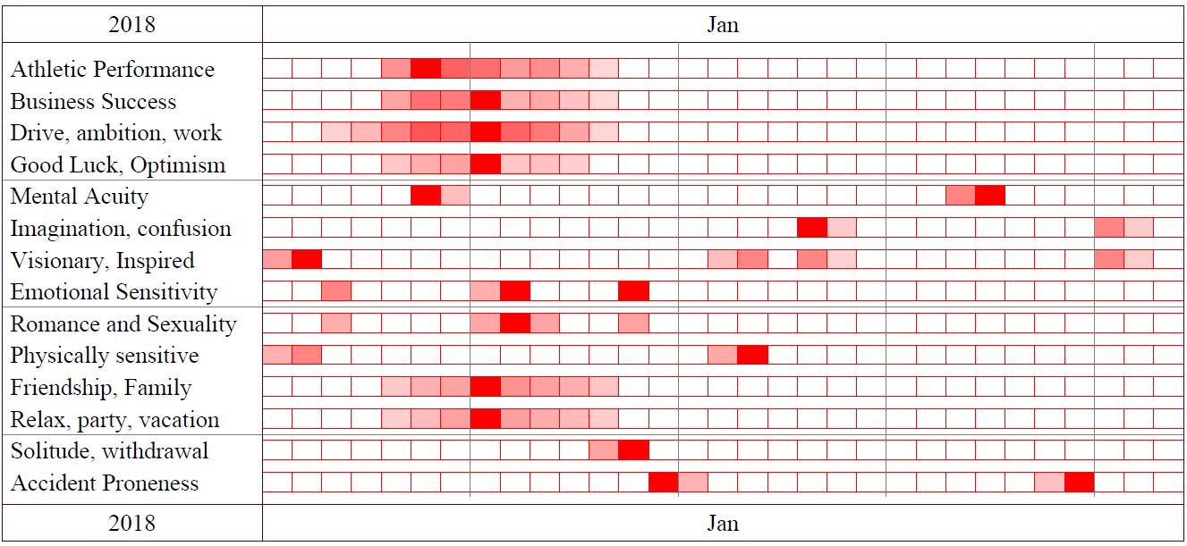Red days of the calendar. How we relax in 2014