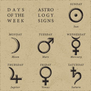 Planetary rulers of the days of the week.