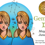 The Gemini Woman - Sun sign dates