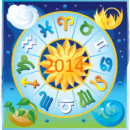 Yearly Horoscope Zodiac Wheel