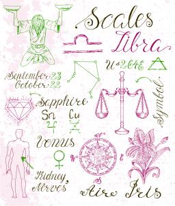 Libra Symbols & Associations