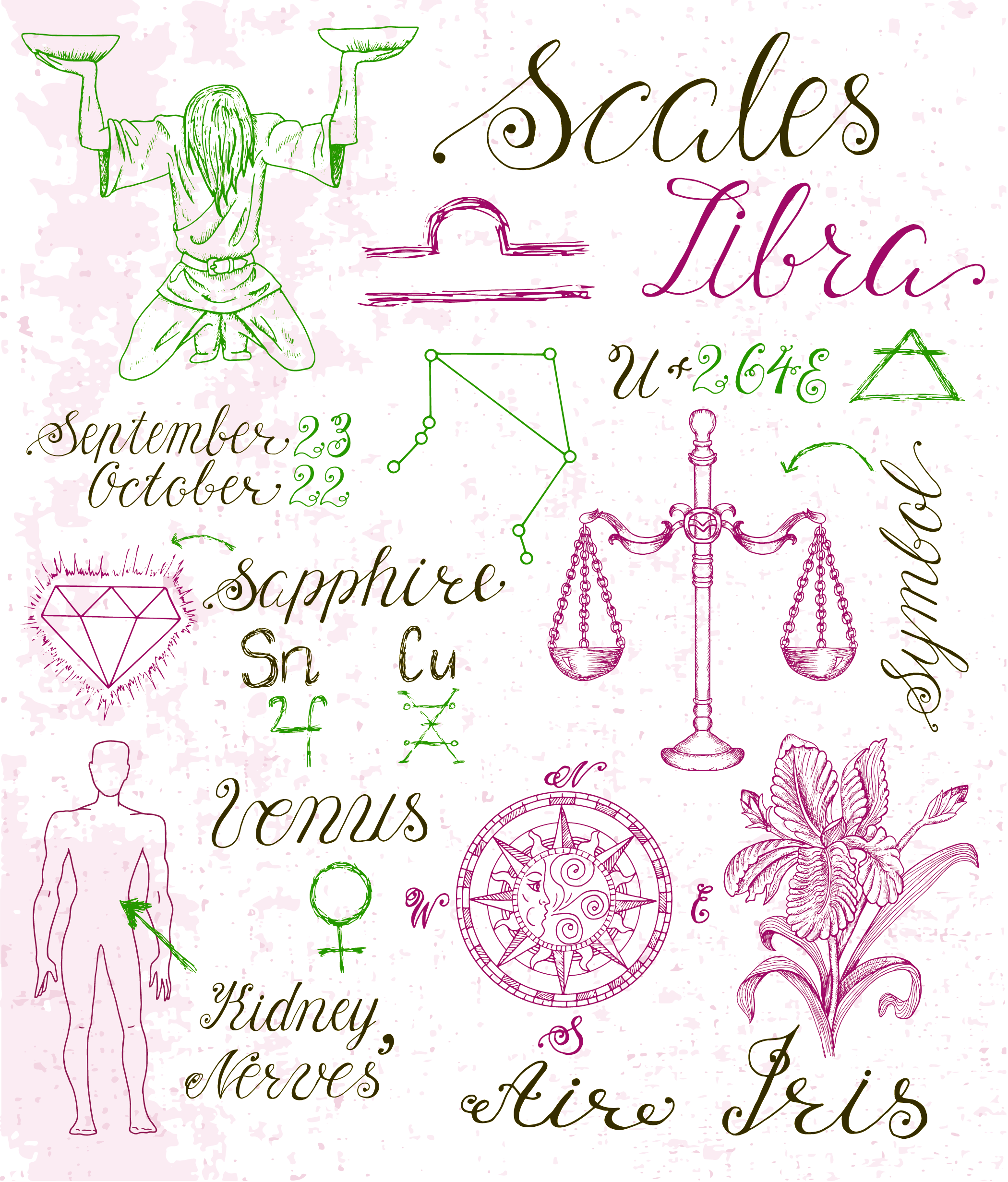 Astrology Zodiac Sign: Libra