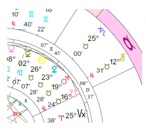 Saturn in a biwheel - synastry
