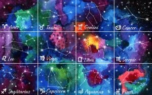 Signs of the Zodiac - Constellations