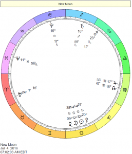 New Moon in Cancer July 4, 2016