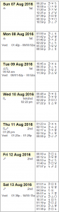 This Week in Astrology Calendar - August 7 to 13. 2016