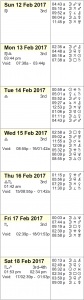 This Week in Astrology Calendar - February 12 to 18, 2017