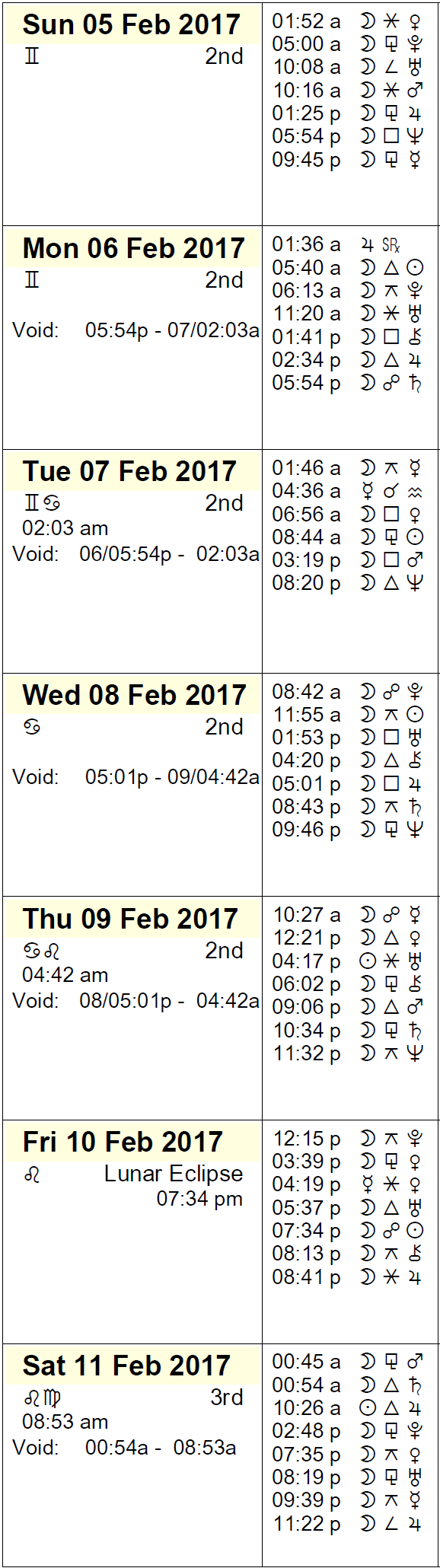 This Week in Astrology Calendar - February 5 to 11, 2017