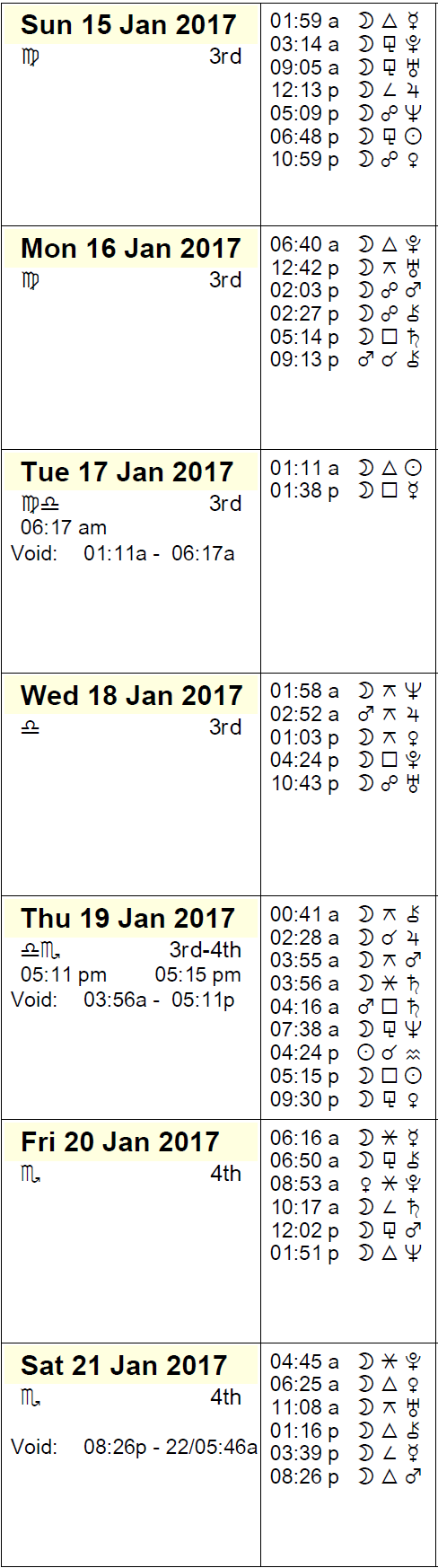 This Week in Astrology Calendar for January 15 to 21, 2017