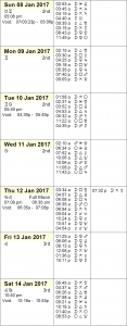 This Week in Astrology Calendar for January 8 to 14, 2016