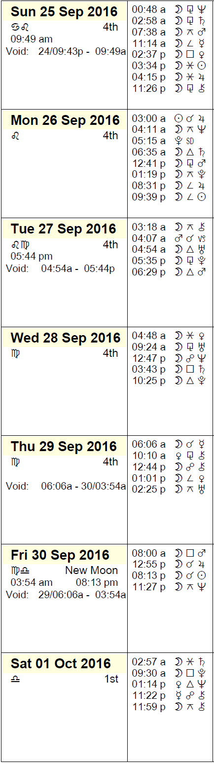 This Week in Astrology Calendar: September 25 to October 1, 2016