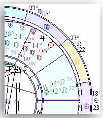 The Composite Chart: Relationship Astrology