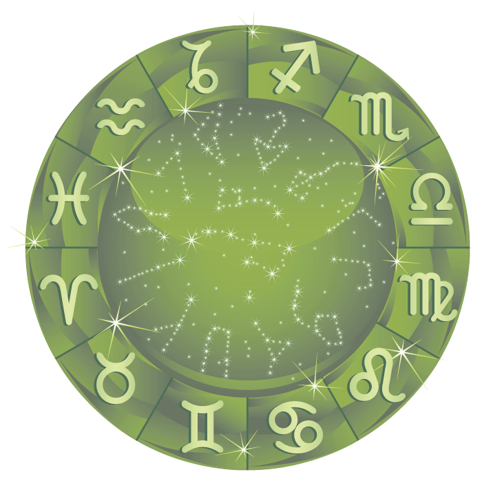All Astrology Reports for Order