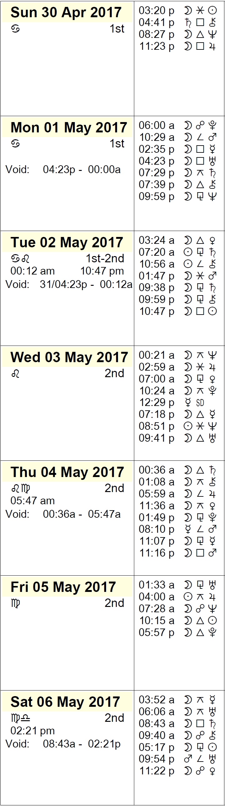 This Week in Astrology Calendar - April 30 to May 6, 2017
