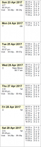 This Week in Astrology Calendar - April 23 to 29, 2017