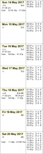 This Week in Astrology Calendar - May 14 to 20, 2017