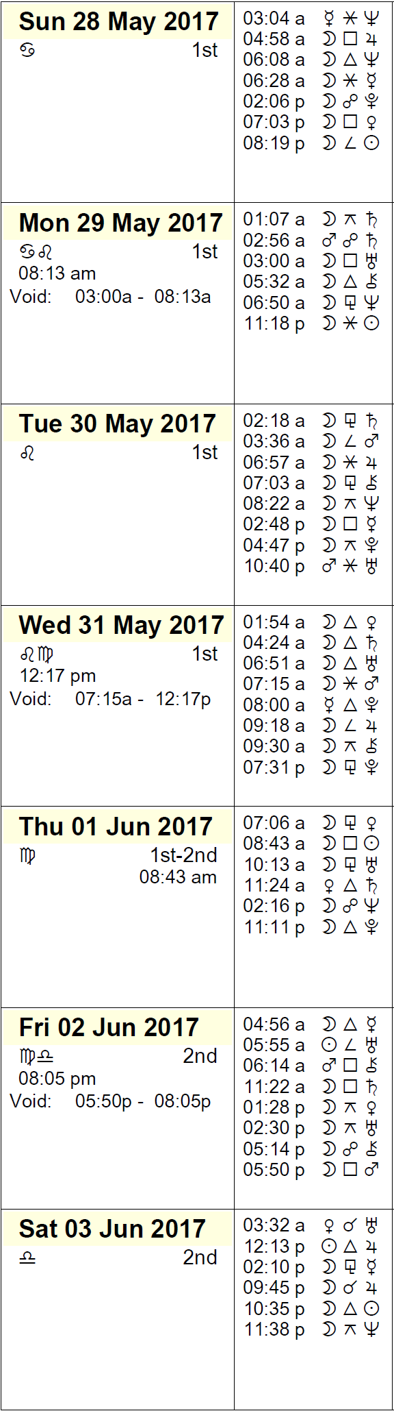 This Week in Astrology Calendar - May 28 to June 3, 2017