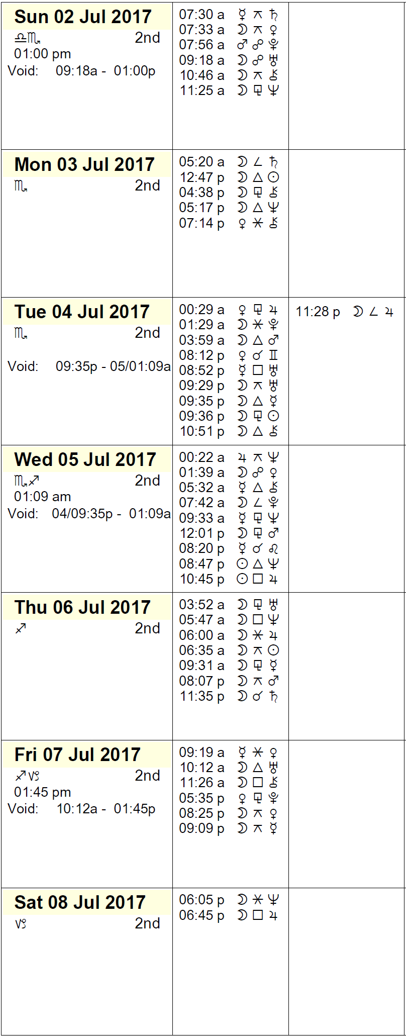 This Week in Astrology - July 2 to 8, 2017