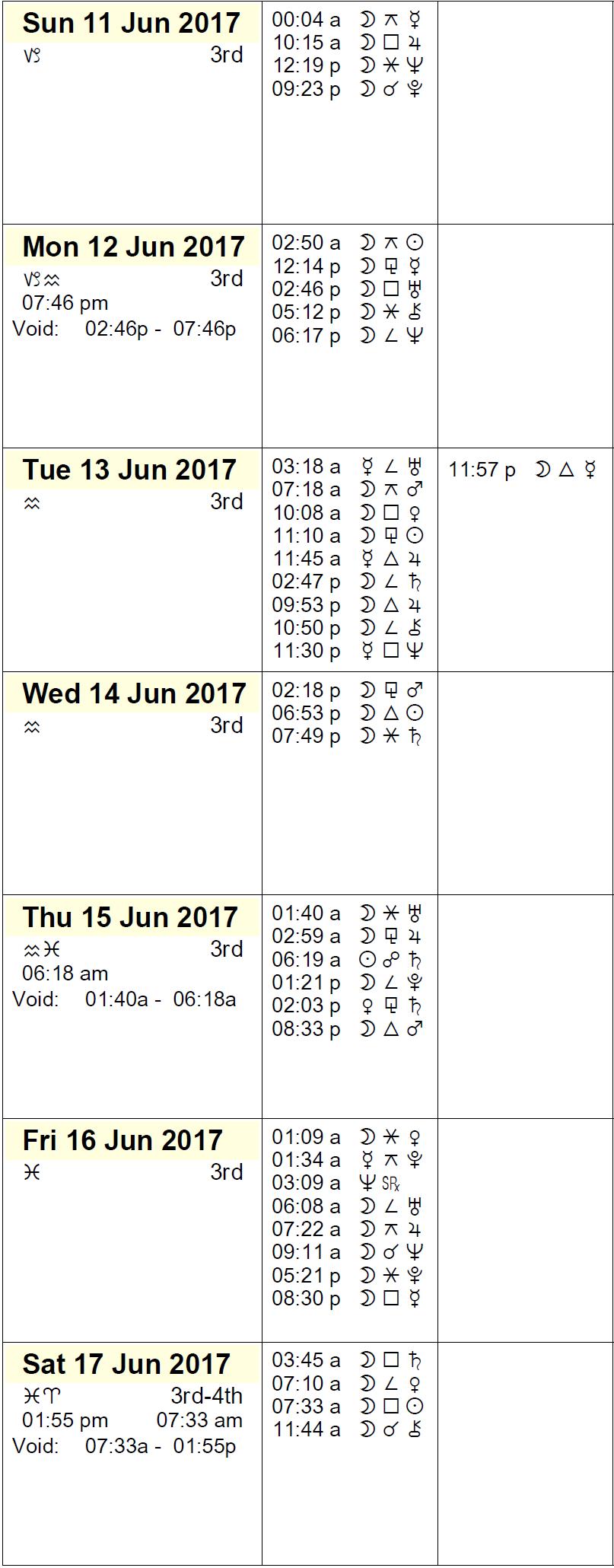 This Week in Astrology Calendar - June 11-17, 2017