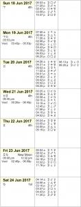This Week in Astrology Calendar - June 18-24, 2017