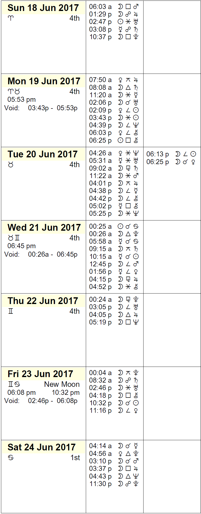 This Week in Astrology Calendar - June 18-24, 2017