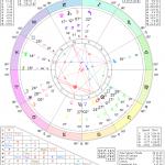 Last Quarter Moon July 16. 2017 - Chart