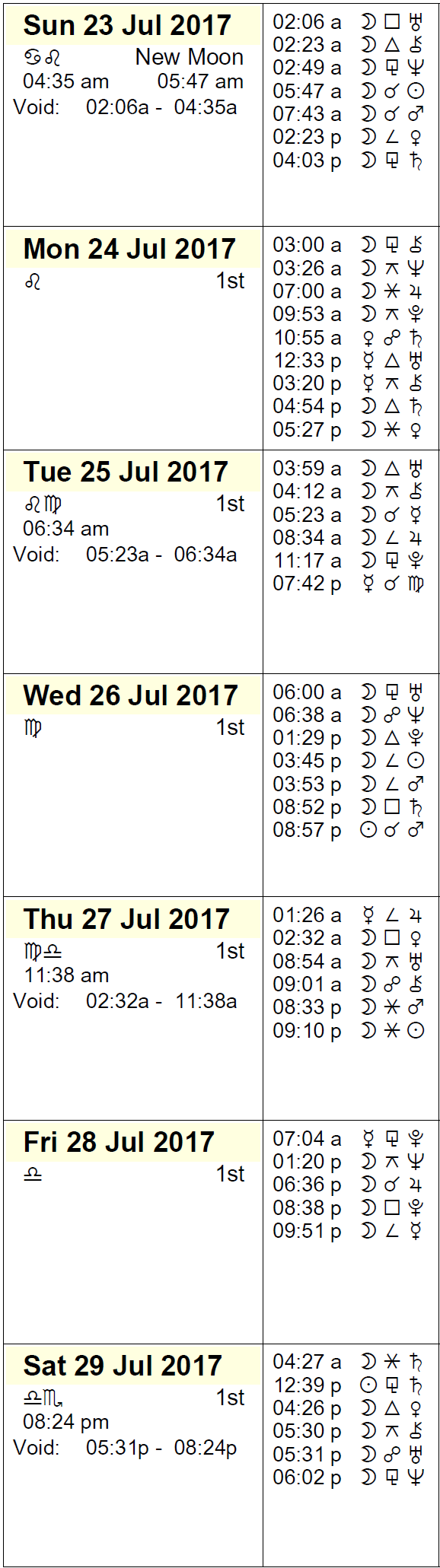 This Week in Astrology - July 23 to 29, 2017