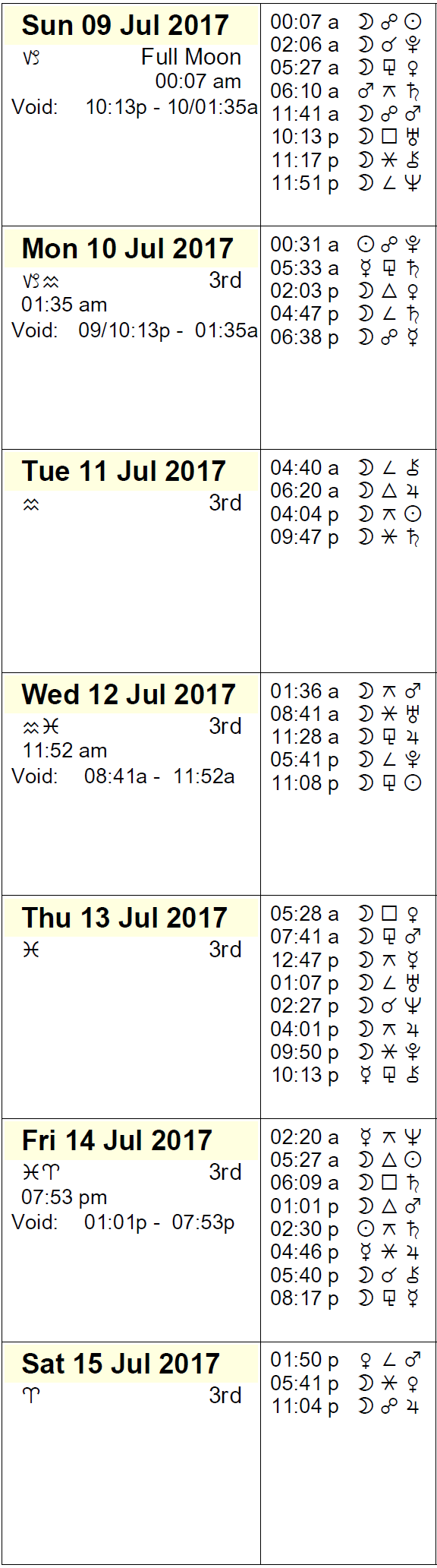 This Week in Astrology - July 9 to 15, 2017