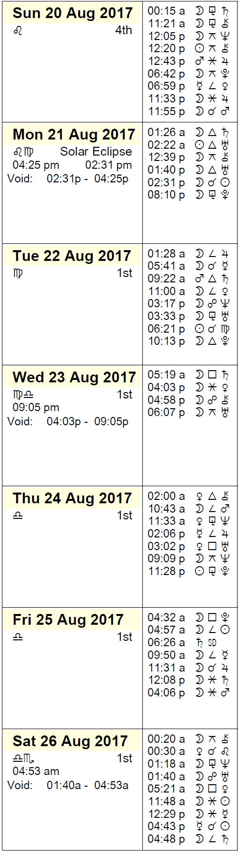 This Week in Astrology Calendar: August 20 to 26, 2017
