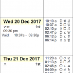 This Week in Astrology Calendar: December 17-23, 2017
