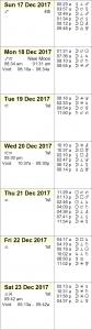 This Week in Astrology Calendar: December 17-23, 2017