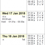 This Week in Astrology Calendar: January 14 to 20, 2018