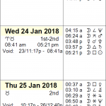 This Week in Astrology Calendar: January 21-27, 2018