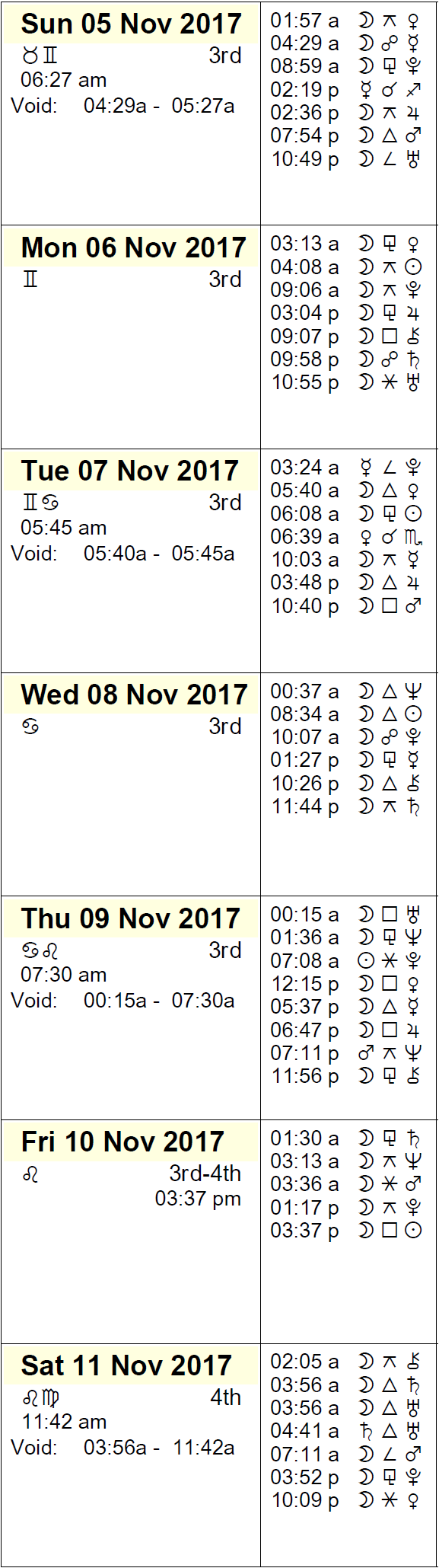 This Week in Astrology Calendar: November 5th to 11th, 2017