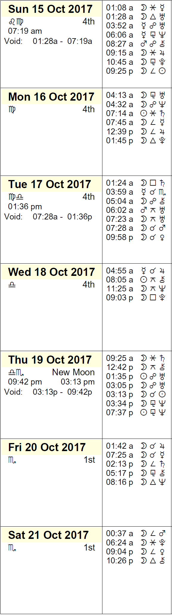 This Week in Astrology Calendar: October 15 to 21, 2017