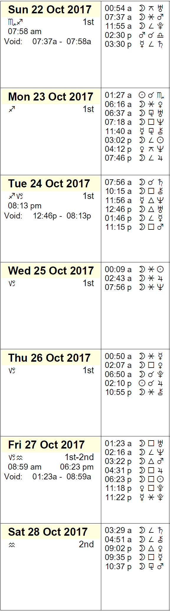 This Week in Astrology Calendar: October 22nd to 28th, 2017