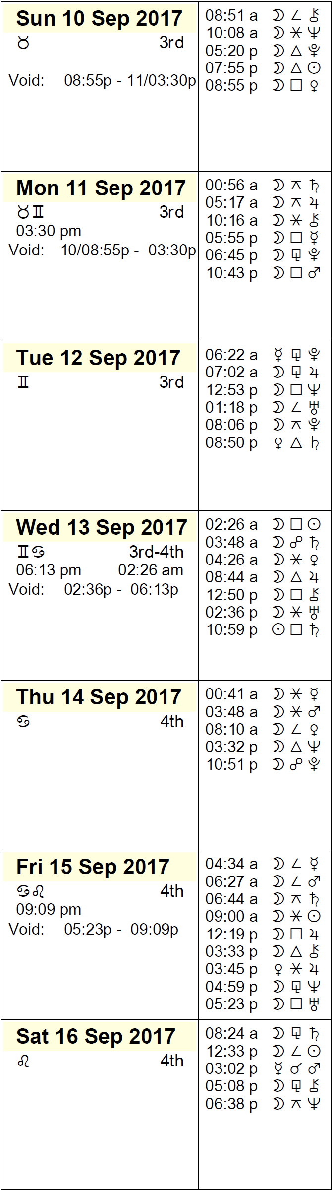 This Week in Astrology Calendar: September 10 to 16, 2017