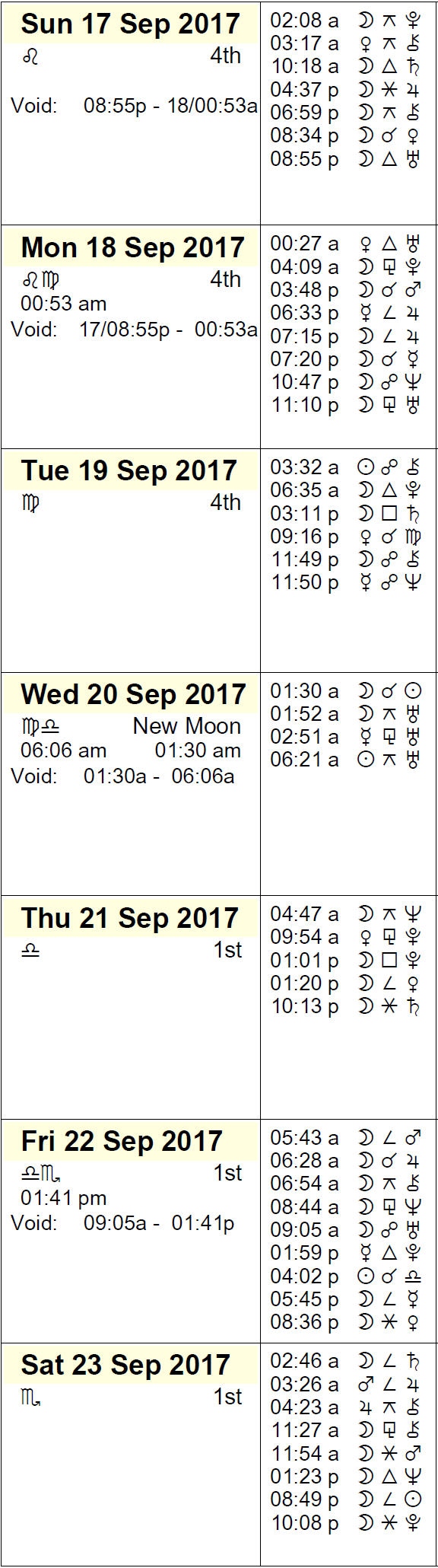 This Week in Astrology: September 17 to 23, 2017