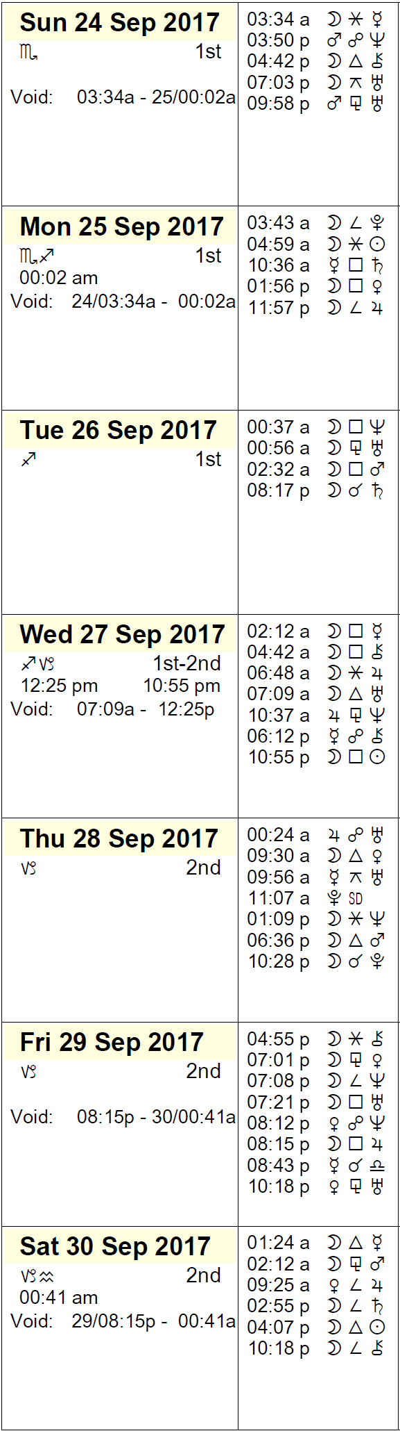 This Week In Astrology September 10 To 16 2017