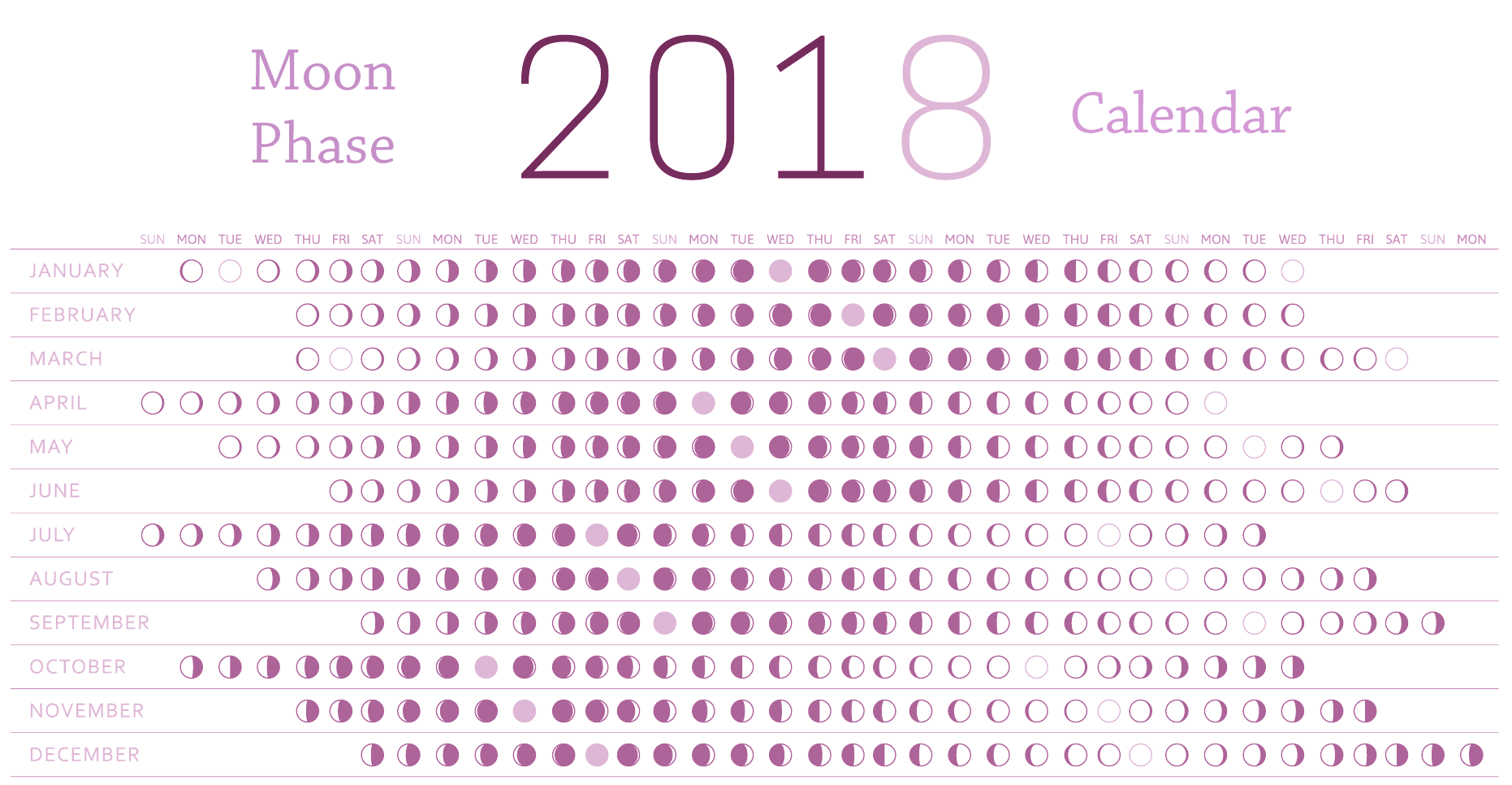Moon Phases in 2018- At a Glance Calendar