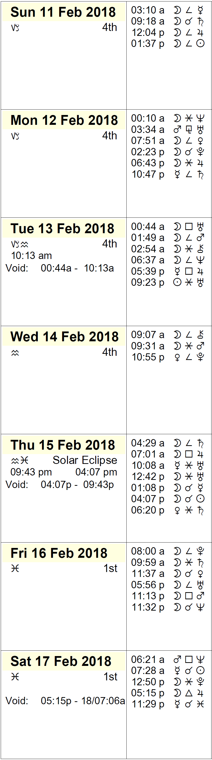 This Week in Astrology Calendar: February 11 to 17, 2018