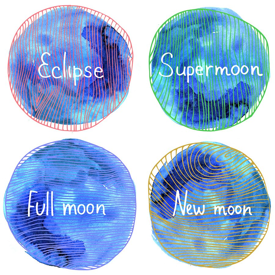 Lunations: Eclipses – Lunar Eclipses and Solar Eclipses 2019