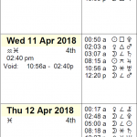 This Week in Astrology Calendar for April 8 to 14th, 2018