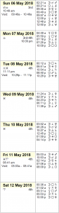 This Week in Astrology Calendar: May 6 to 12, 2018