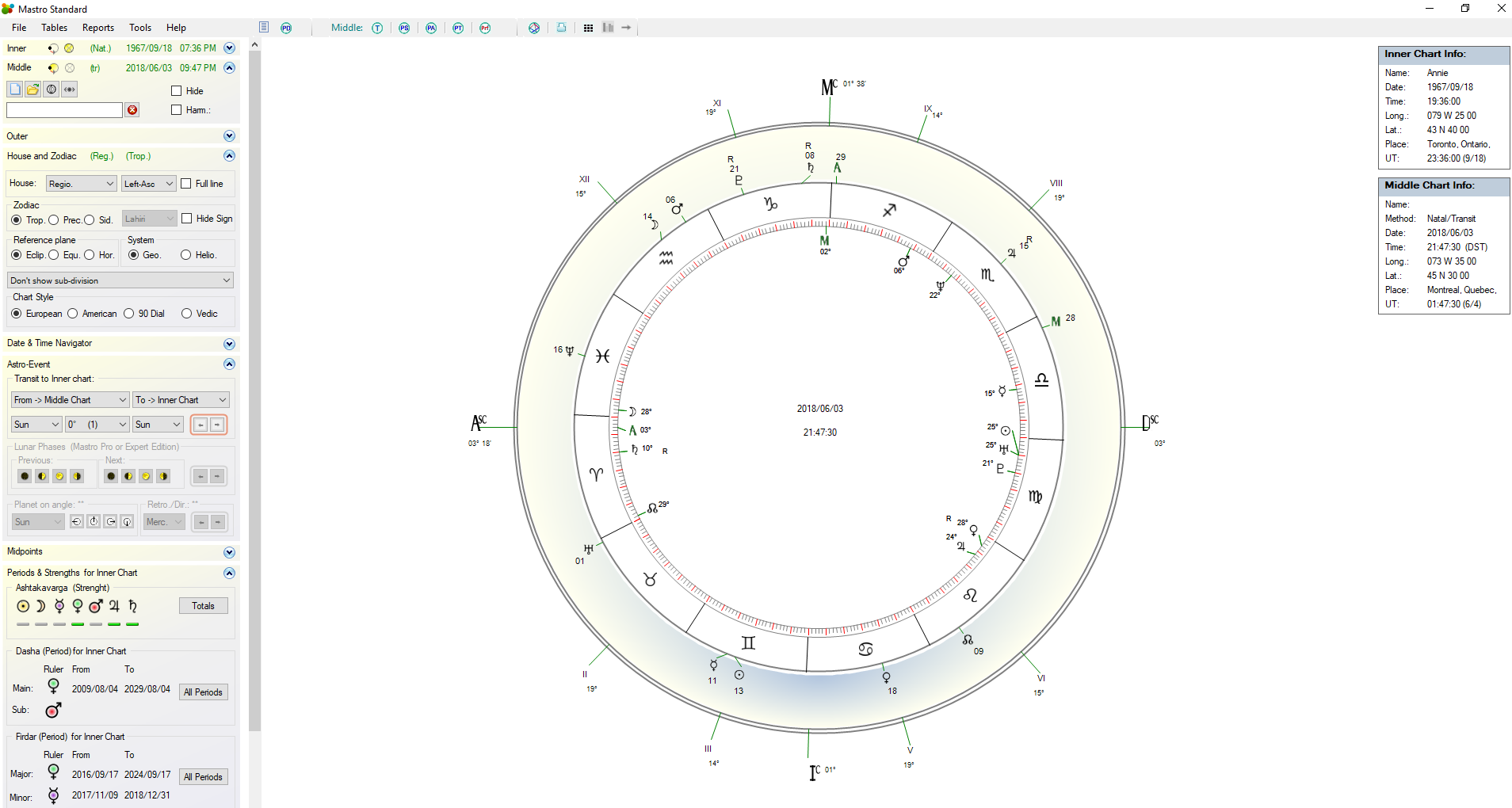 Mastro Astrology Software For Windows Free Version