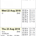 This Week in Astrology Calendar: August 19th to 25th, 2018