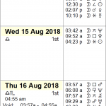 This Week in Astrology Calendar: August 12 to 18, 2018